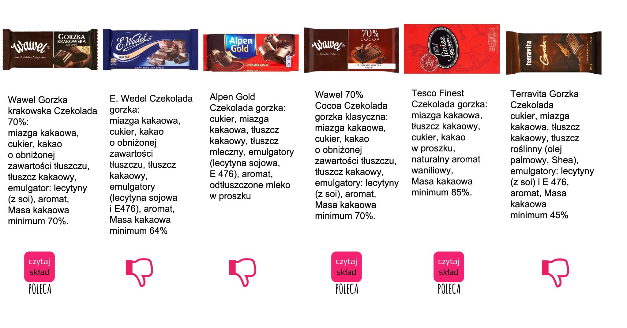 czekolada gorzka 1