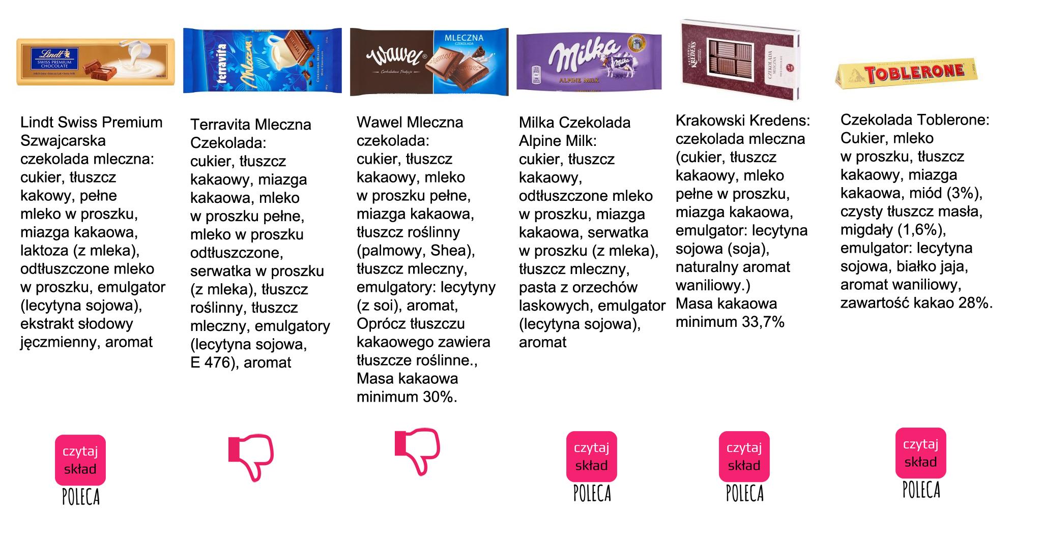 czekolada mleczna 2