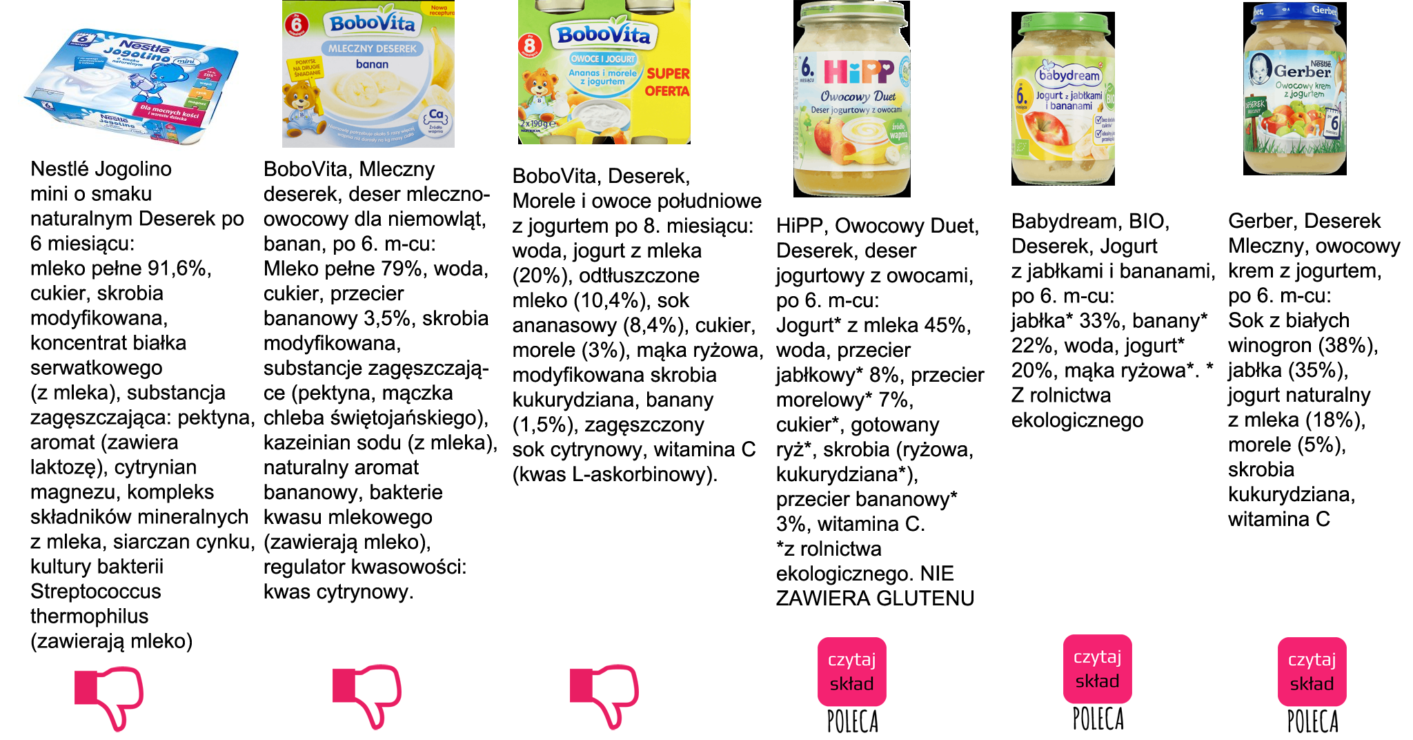 jogurciki po 6 i 8 miesiącu