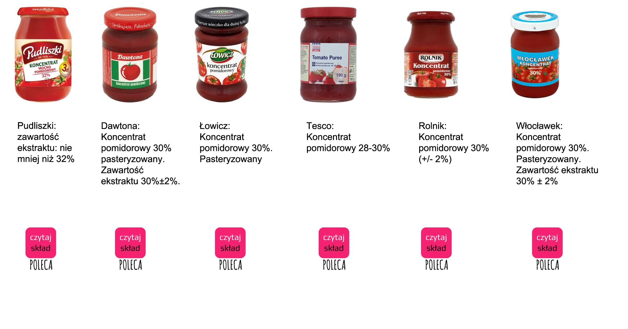 koncentrat pomidorowy 1