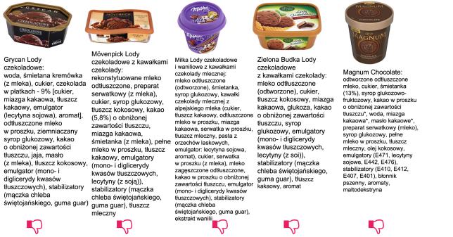 lody czekoladowe 1