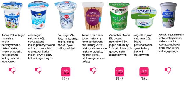 jogurty-naturalne-nowe-2