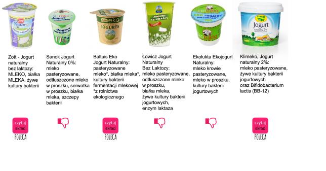 jogurty-naturalne-nowe-3
