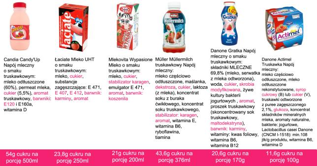 mleko truskawkowe