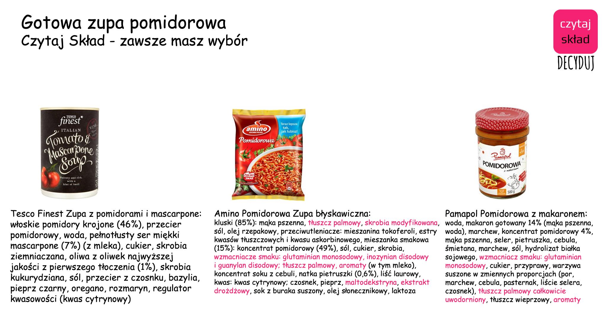 pomidorowe-gotowe
