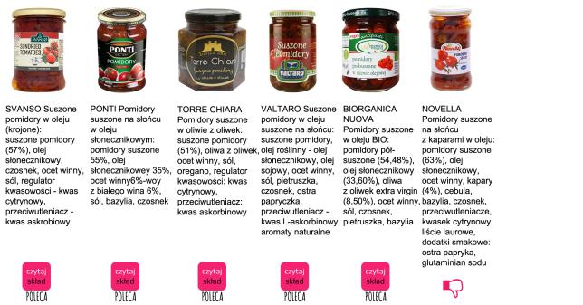 pomidory-suszone-2