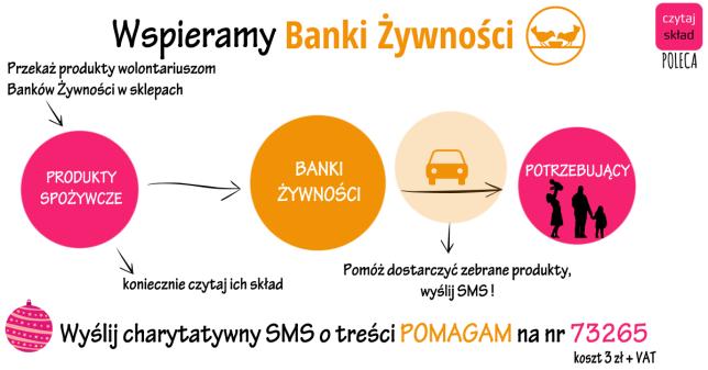 wspieramy-banki-zywnosci