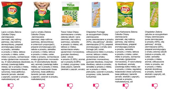 Chipsy cebulka/szczypiorek