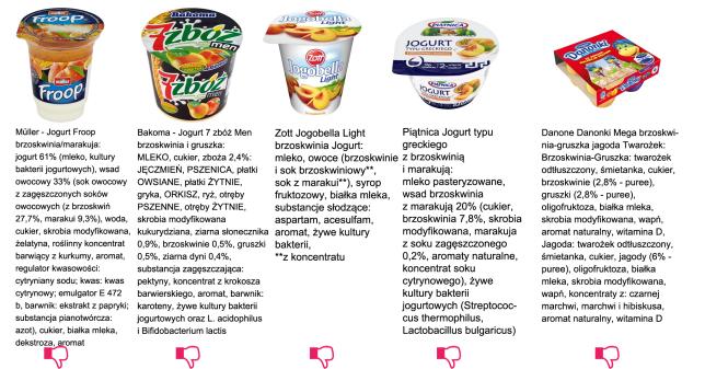 jogurt brzoskwioniowy 2