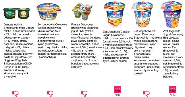 jogurt brzoskwioniowy 3