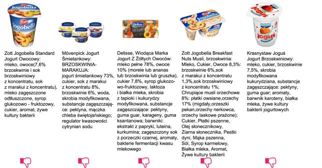 jogurt brzoskwioniowy 4