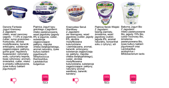 Deser mleczny, jogurtowy, twarogowy z jagodami