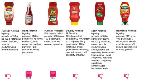 Ketchup - nowe, poszerzone zestawienie