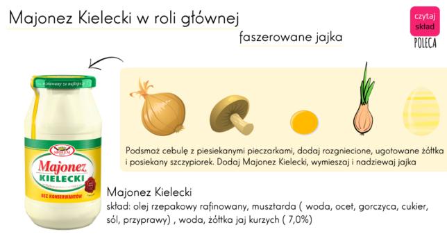 Wielkanoc z Kieleckim