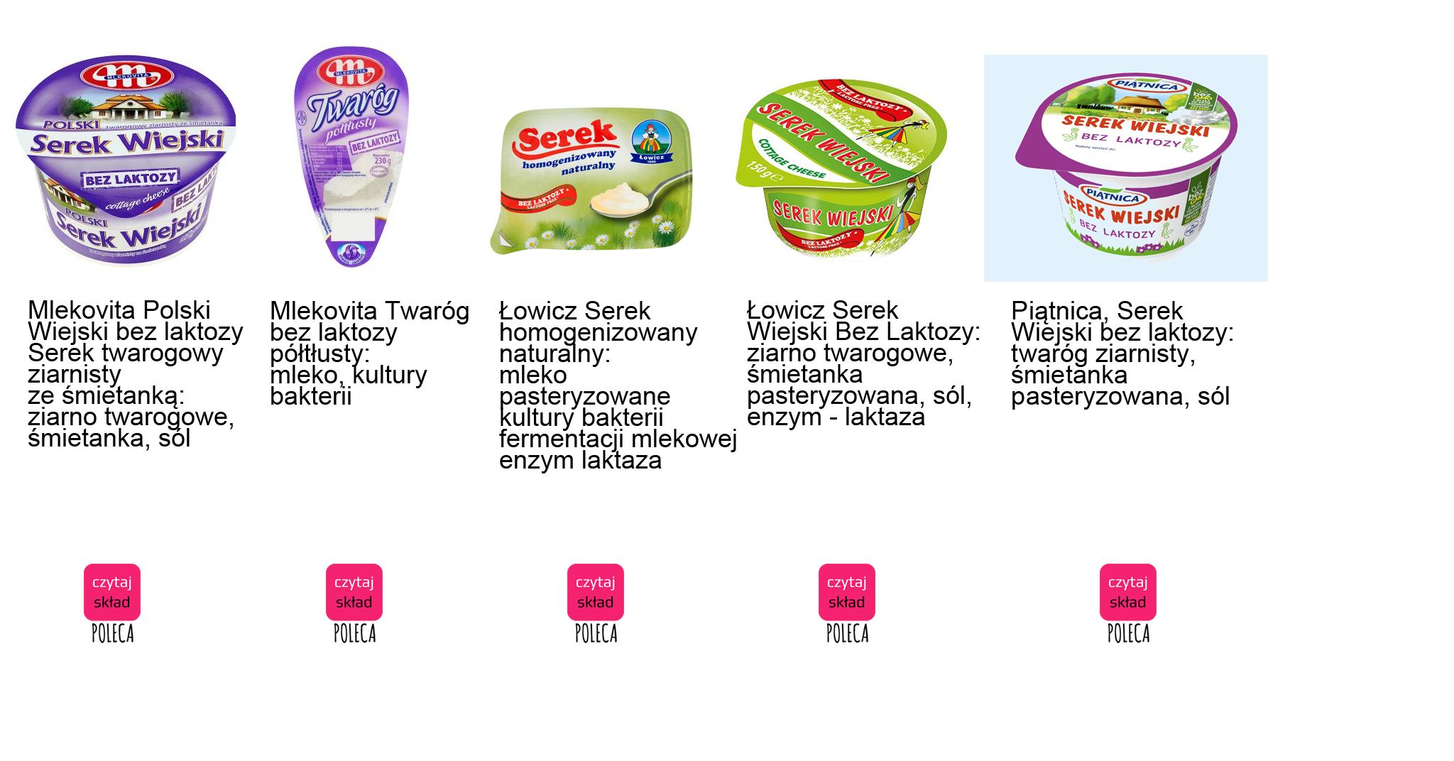 Serki Twarogowe Bez Laktozy Porownanie Produktow Na Czytaj Sklad