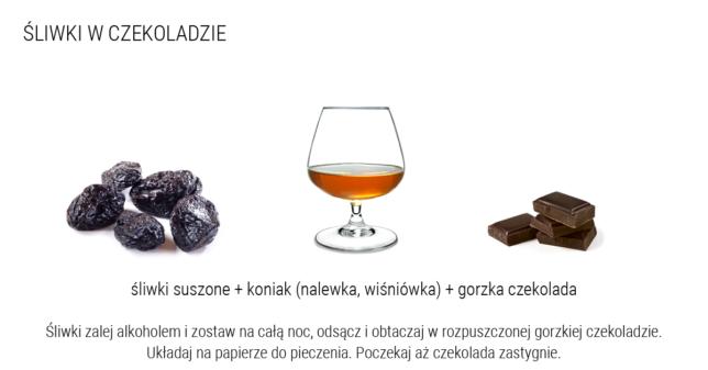 śliwki w czekoladzie przepis