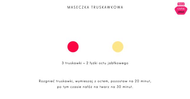 maseczka truskawkowa