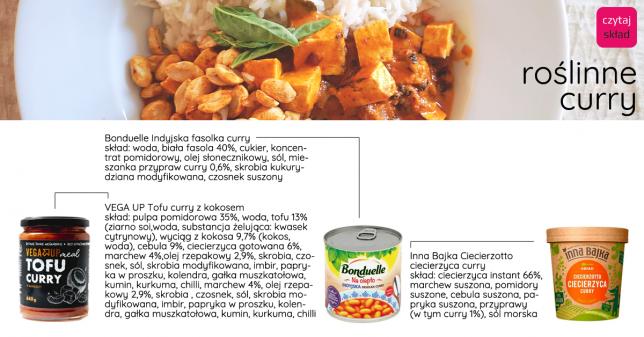 curry obiad